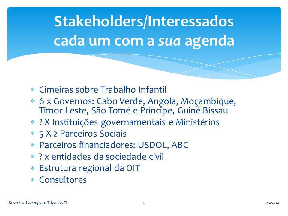 Pertinência pode ser enorme, mas cuidado! } :=/ 5-12-20126Encontro Sub-regional Tripartito TI