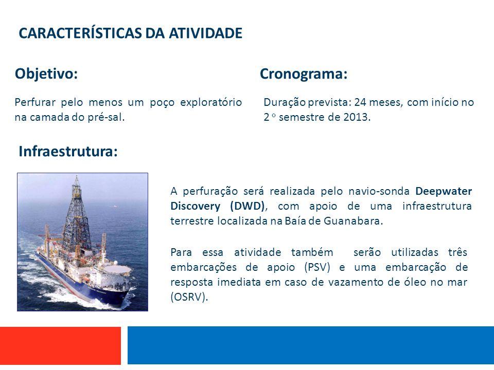 IMPACTOS AMBIENTAIS Embarcação que utiliza linha de mão Em caso de operação normal, sem acidentes, os impactos não são significativos na região, sendo em sua maioria de pequena intensidade, temporários e localizados.