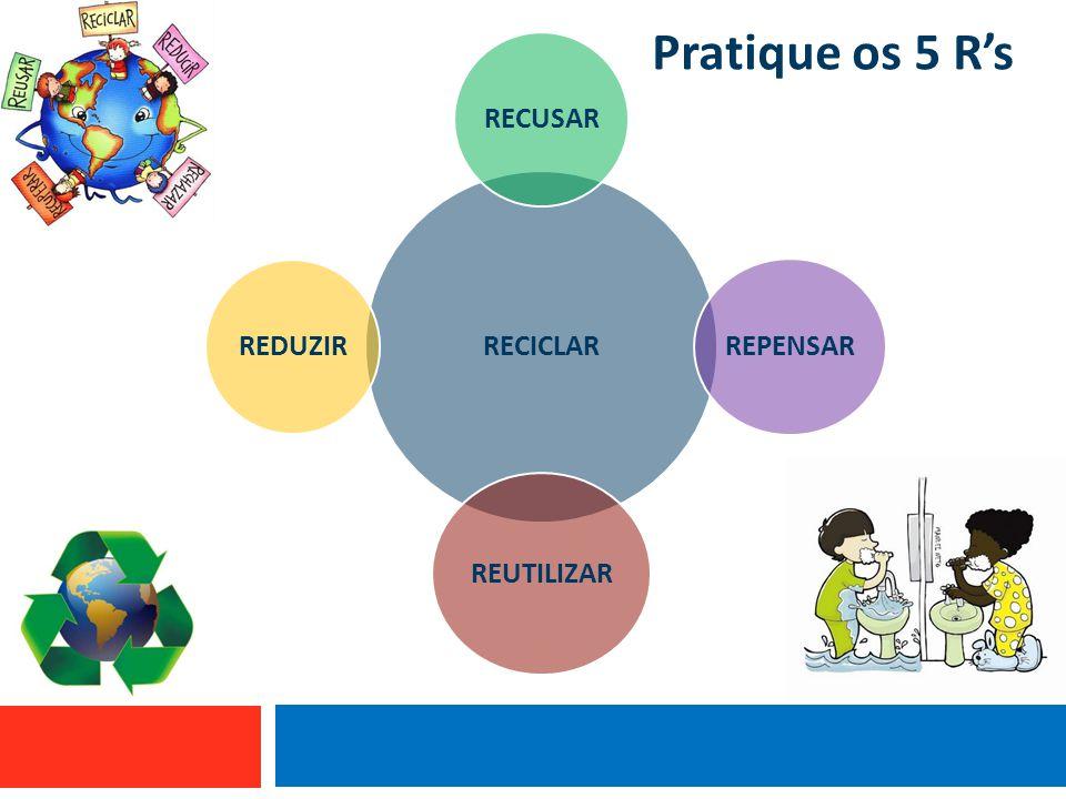 RECICLAR RECUSAR REPENSAR REUTILIZAR REDUZIR Pratique os 5 R's