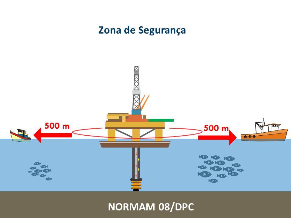 Zona de Segurança 500 m NORMAM 08/DPC