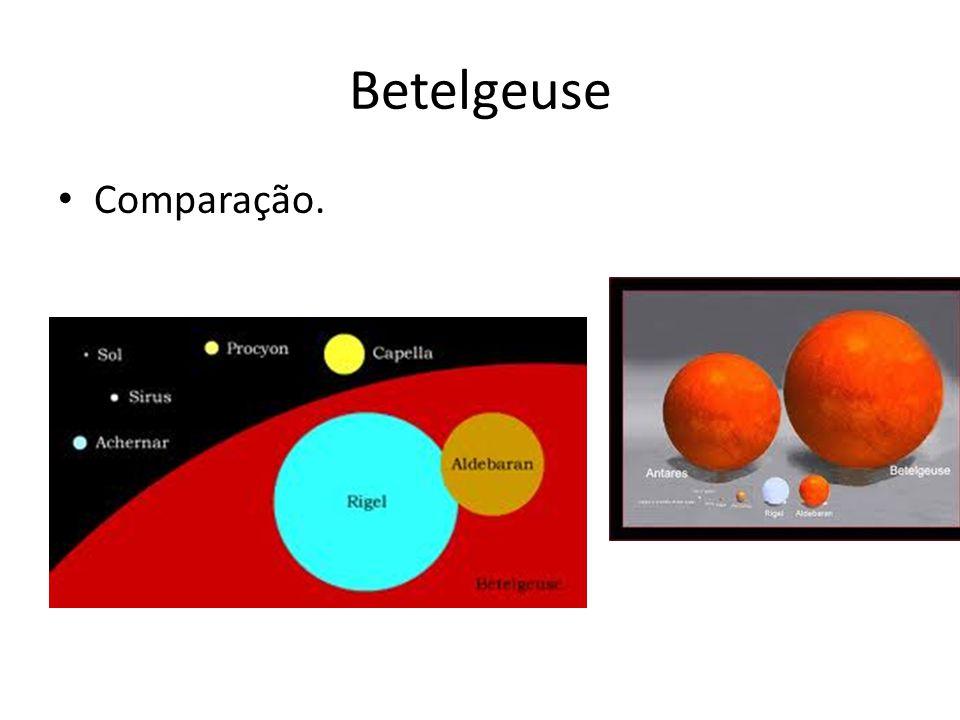 Betelgeuse • Comparação.