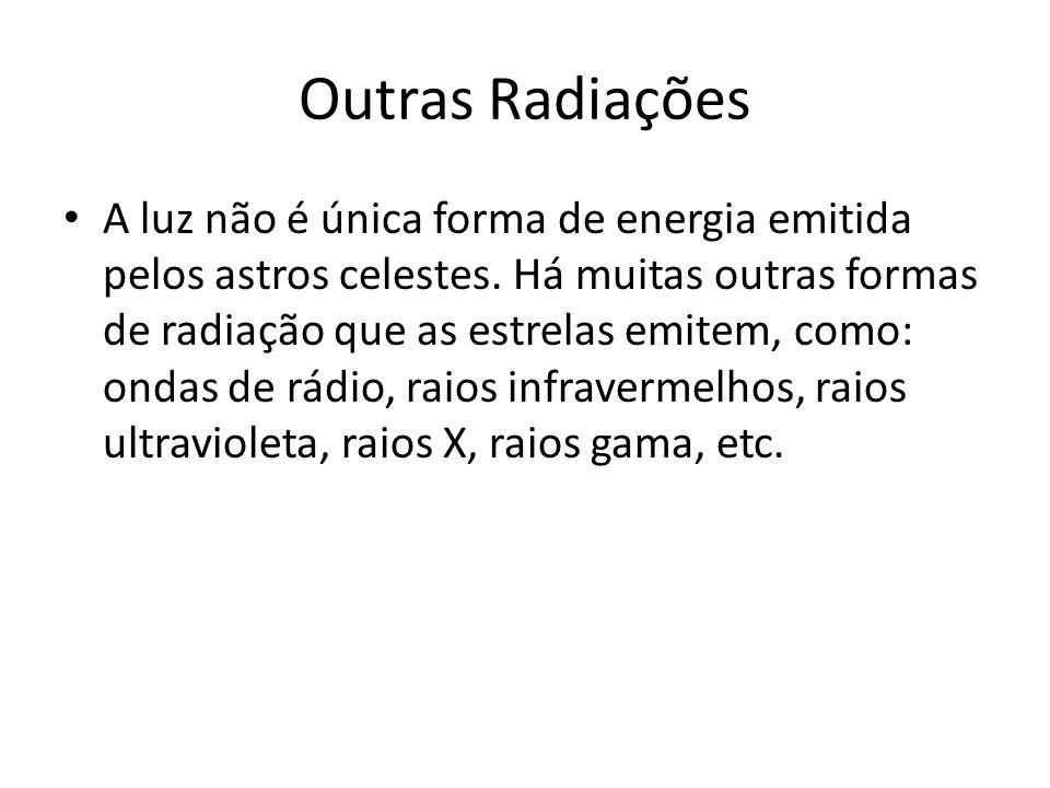 Outras Radiações • A luz não é única forma de energia emitida pelos astros celestes. Há muitas outras formas de radiação que as estrelas emitem, como: