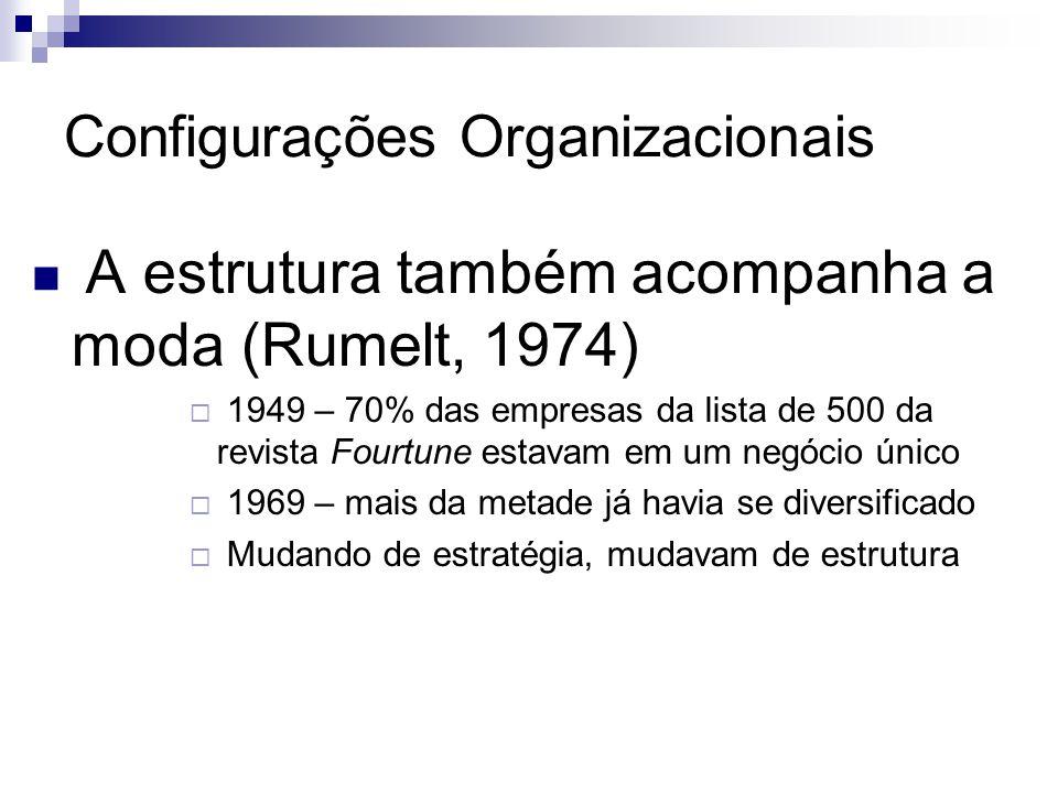  A estrutura também acompanha a moda (Rumelt, 1974)  1949 – 70% das empresas da lista de 500 da revista Fourtune estavam em um negócio único  1969 – mais da metade já havia se diversificado  Mudando de estratégia, mudavam de estrutura Configurações Organizacionais
