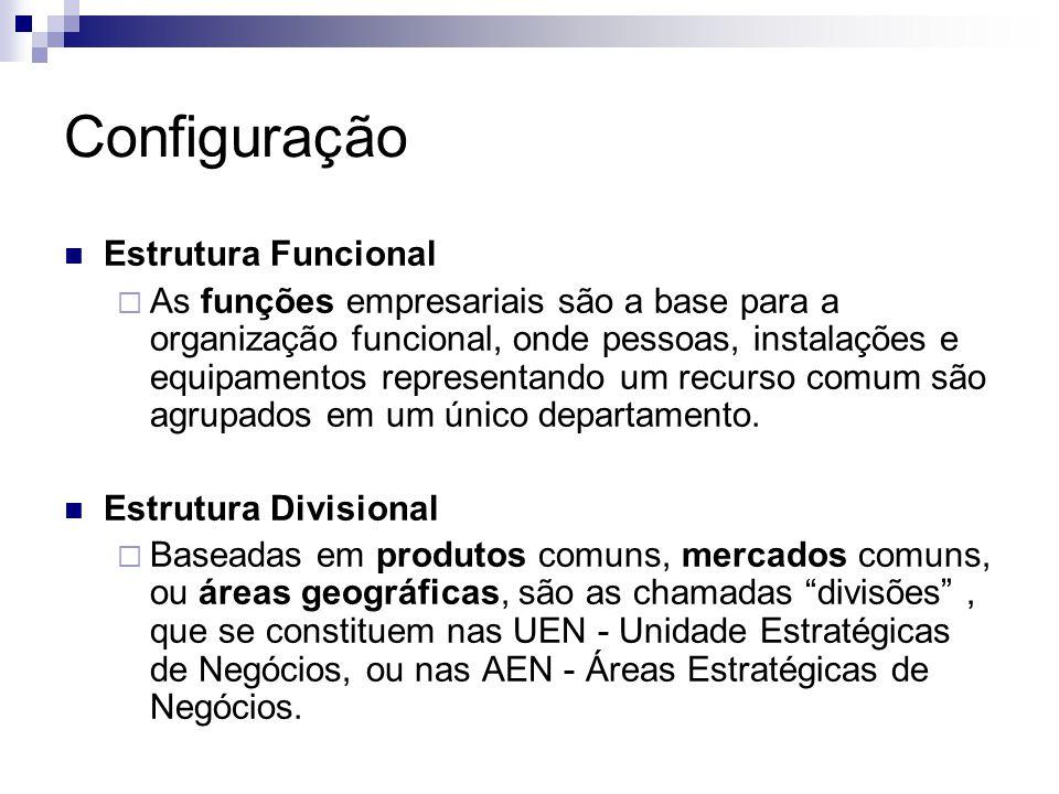  Estrutura Funcional  As funções empresariais são a base para a organização funcional, onde pessoas, instalações e equipamentos representando um rec