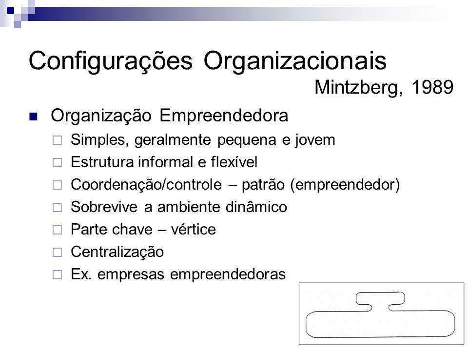  Organização Empreendedora  Simples, geralmente pequena e jovem  Estrutura informal e flexível  Coordenação/controle – patrão (empreendedor)  Sobrevive a ambiente dinâmico  Parte chave – vértice  Centralização  Ex.