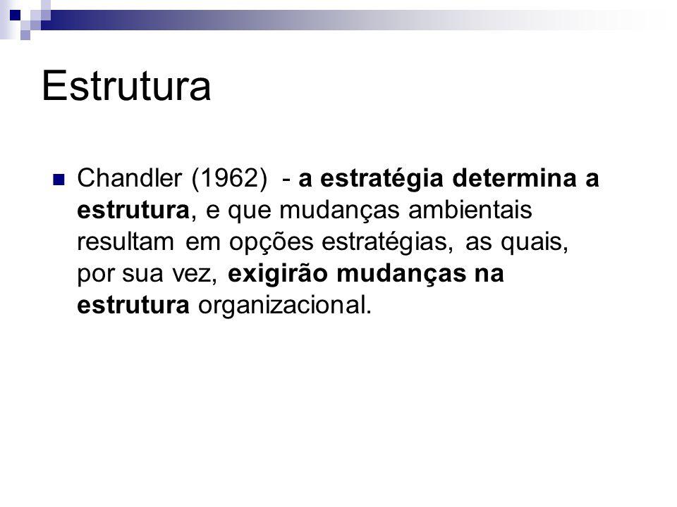 Estrutura  Chandler (1962) - a estratégia determina a estrutura, e que mudanças ambientais resultam em opções estratégias, as quais, por sua vez, exigirão mudanças na estrutura organizacional.