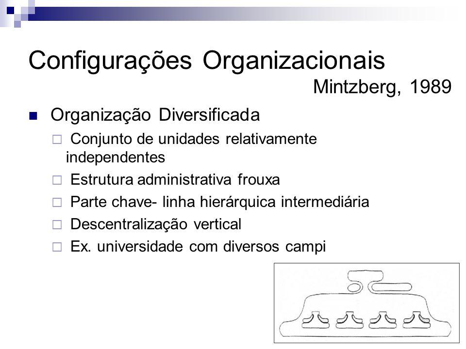  Organização Diversificada  Conjunto de unidades relativamente independentes  Estrutura administrativa frouxa  Parte chave- linha hierárquica intermediária  Descentralização vertical  Ex.