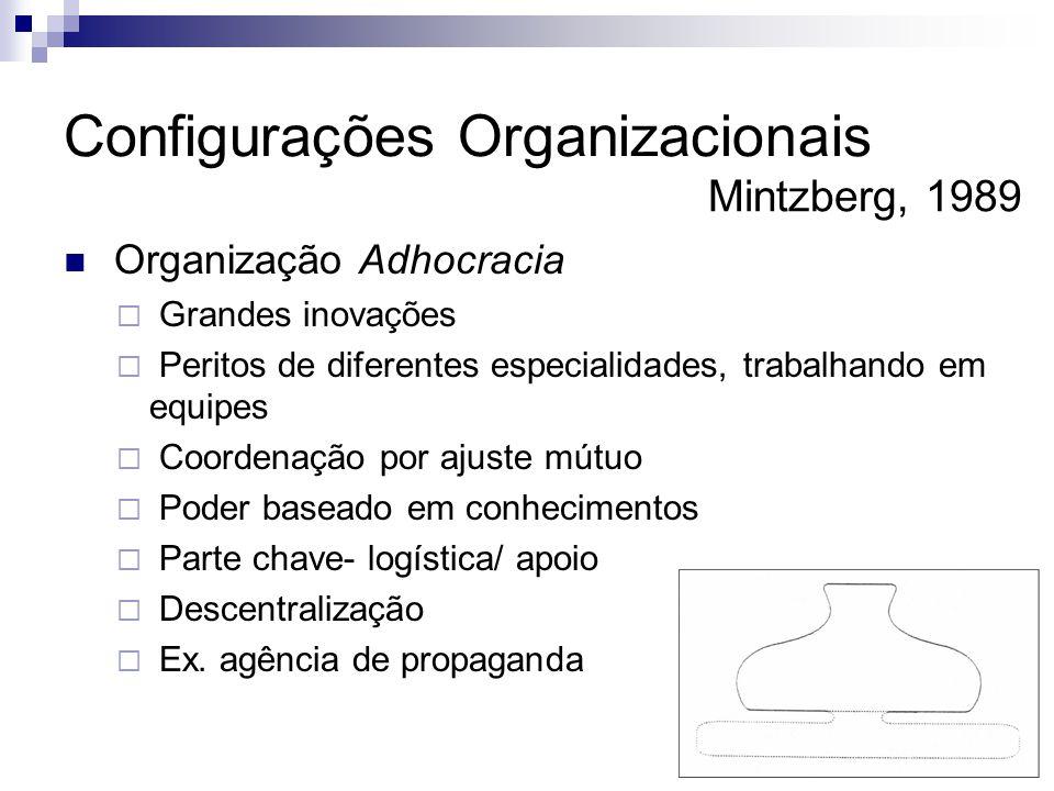  Organização Adhocracia  Grandes inovações  Peritos de diferentes especialidades, trabalhando em equipes  Coordenação por ajuste mútuo  Poder baseado em conhecimentos  Parte chave- logística/ apoio  Descentralização  Ex.