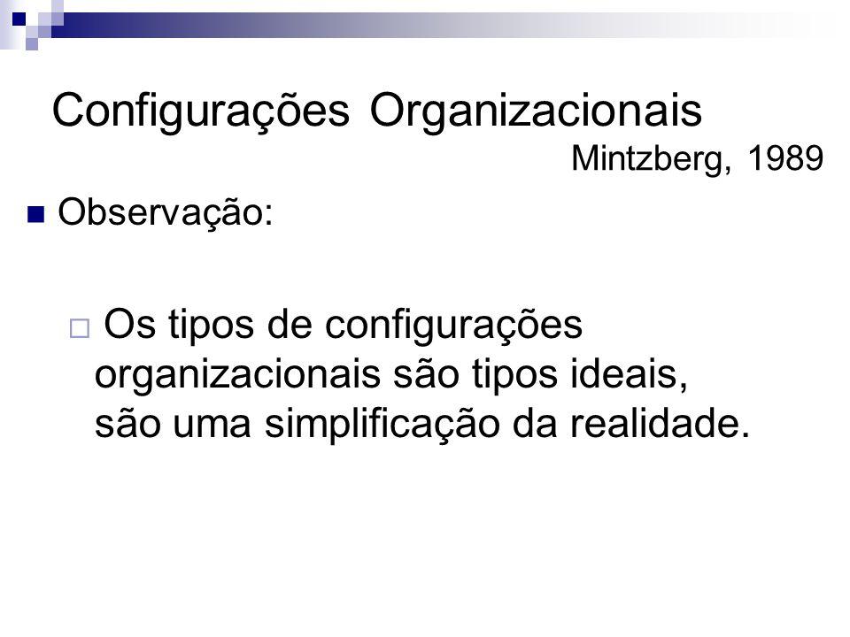  Observação:  Os tipos de configurações organizacionais são tipos ideais, são uma simplificação da realidade. Configurações Organizacionais Mintzber