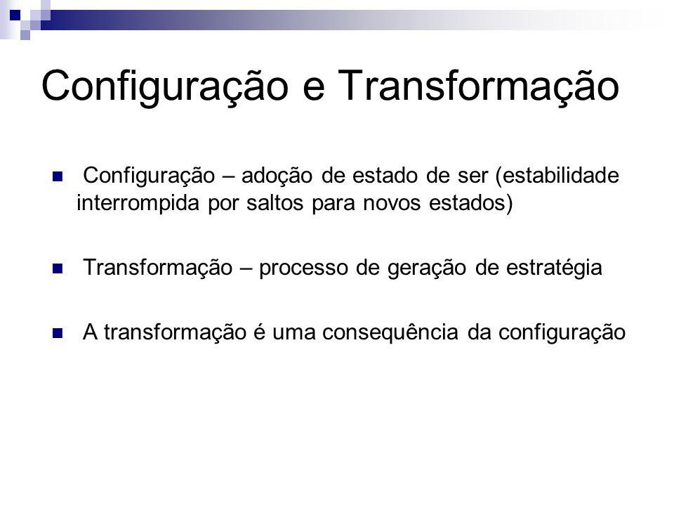 Configuração e Transformação  Configuração – adoção de estado de ser (estabilidade interrompida por saltos para novos estados)  Transformação – processo de geração de estratégia  A transformação é uma consequência da configuração
