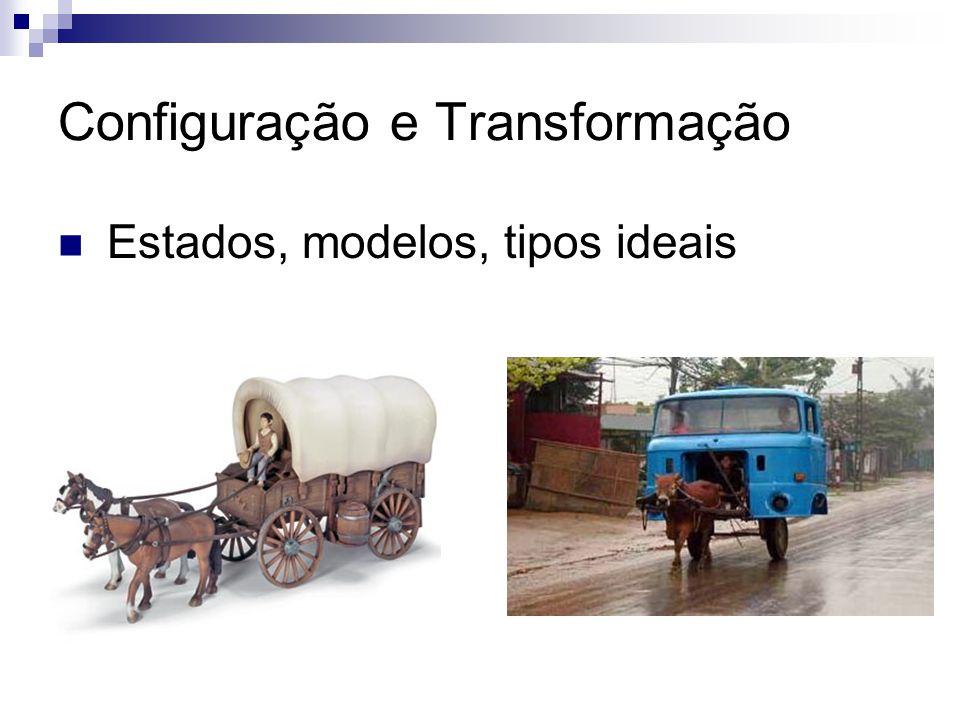 Configuração e Transformação  Estados, modelos, tipos ideais