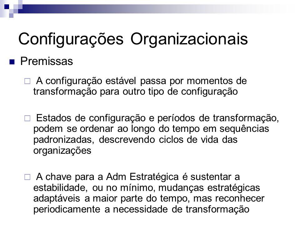  Premissas  A configuração estável passa por momentos de transformação para outro tipo de configuração  Estados de configuração e períodos de trans