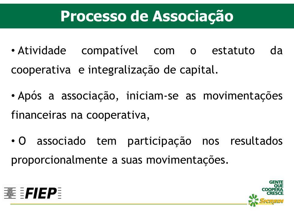 Processo de Associação • Atividade compatível com o estatuto da cooperativa e integralização de capital. • Após a associação, iniciam-se as movimentaç