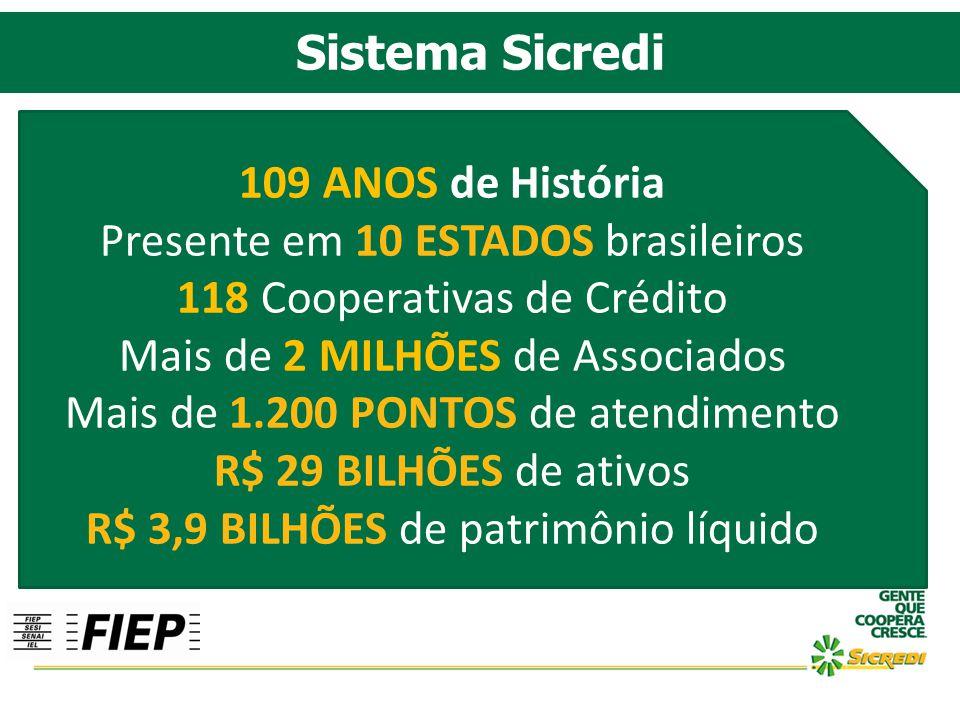 Sistema Sicredi 109 ANOS de História Presente em 10 ESTADOS brasileiros 118 Cooperativas de Crédito Mais de 2 MILHÕES de Associados Mais de 1.200 PONT