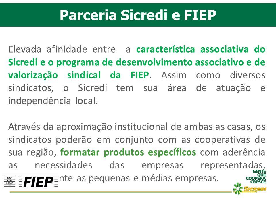 Elevada afinidade entre a característica associativa do Sicredi e o programa de desenvolvimento associativo e de valorização sindical da FIEP. Assim c