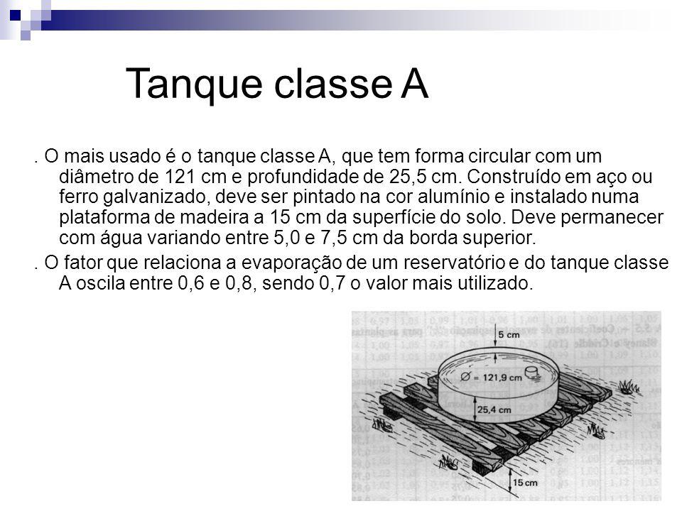 Tanque classe A. O mais usado é o tanque classe A, que tem forma circular com um diâmetro de 121 cm e profundidade de 25,5 cm. Construído em aço ou fe