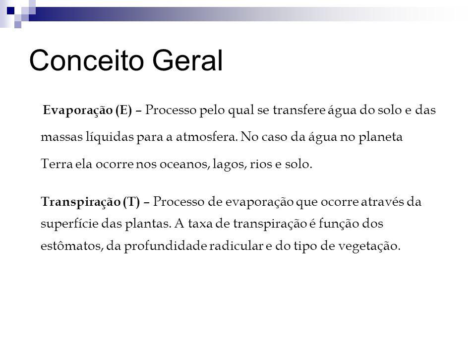 Conceito Geral Evaporação (E) – Processo pelo qual se transfere água do solo e das massas líquidas para a atmosfera. No caso da água no planeta Terra