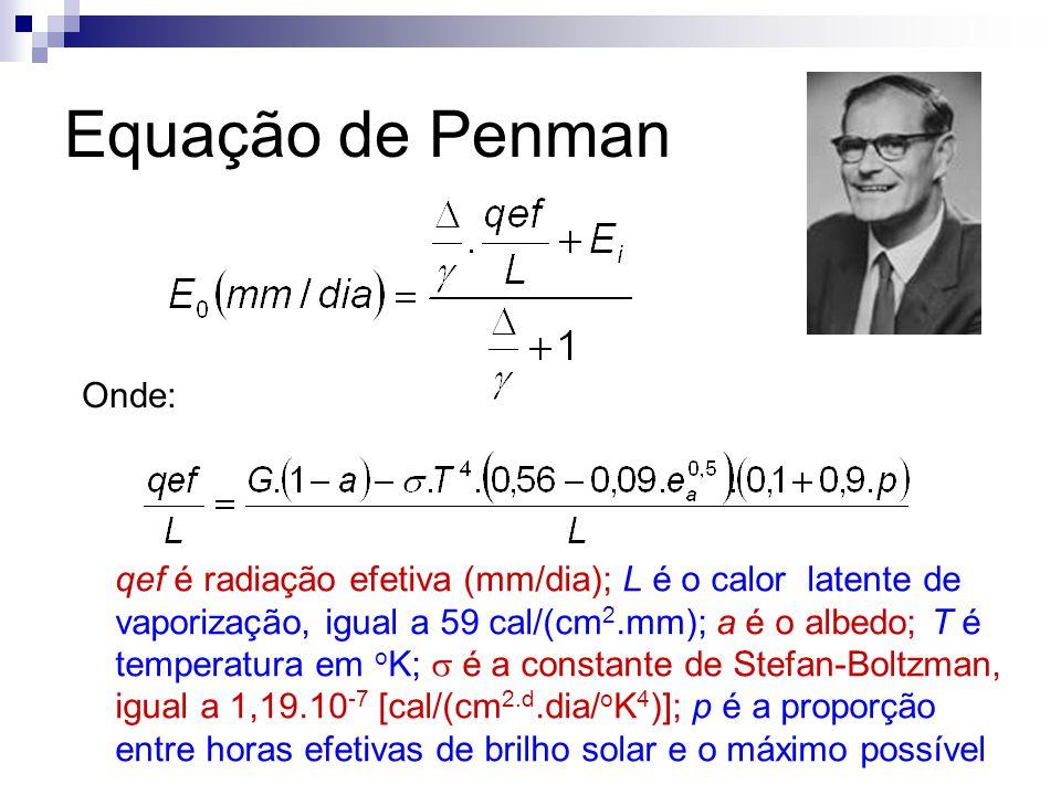 Equação de Penman Onde: qef é radiação efetiva (mm/dia); L é o calor latente de vaporização, igual a 59 cal/(cm 2.mm); a é o albedo; T é temperatura e
