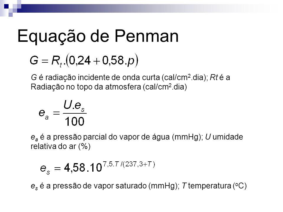 Equação de Penman G é radiação incidente de onda curta (cal/cm 2.dia); Rt é a Radiação no topo da atmosfera (cal/cm 2.dia) e a é a pressão parcial do