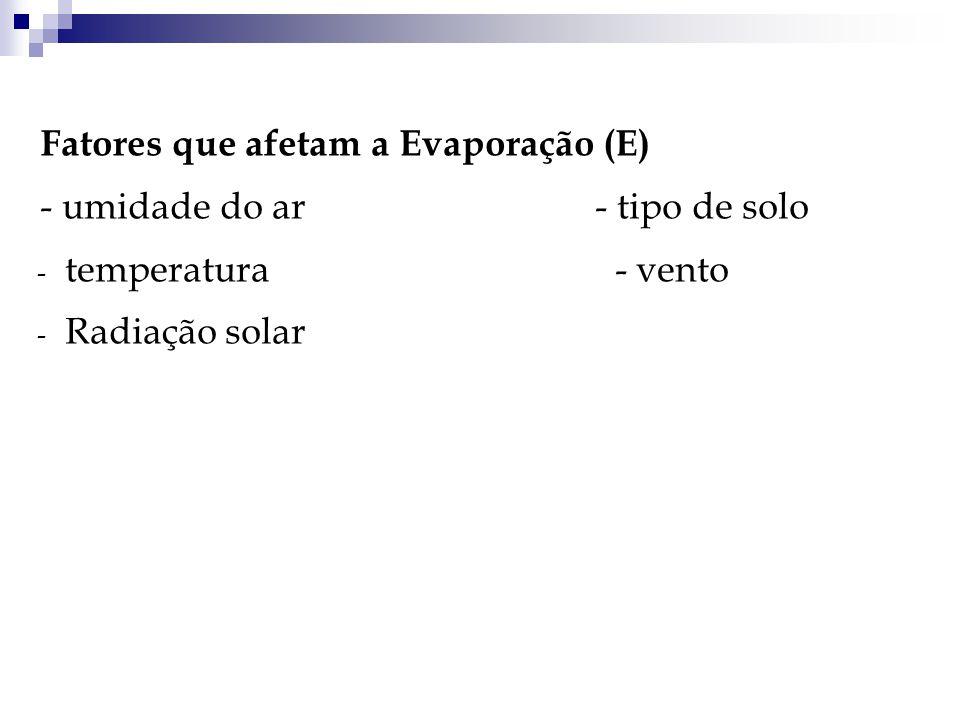 Fatores que afetam a Evaporação (E) - umidade do ar - tipo de solo - temperatura - vento - Radiação solar