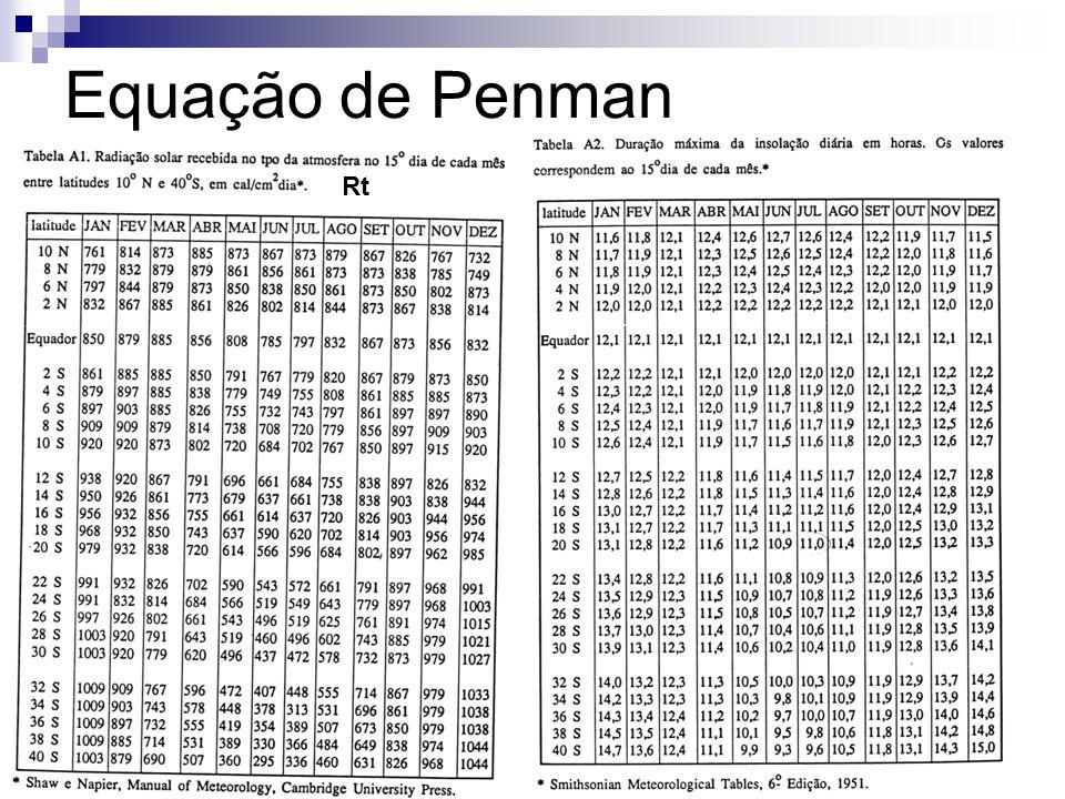 Equação de Penman Rt