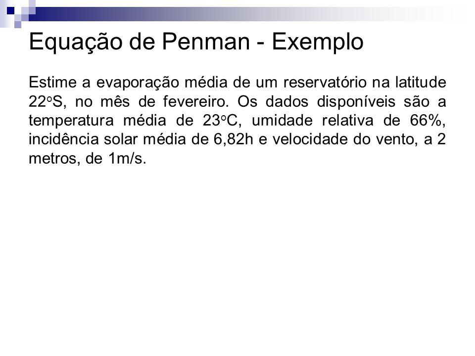 Equação de Penman - Exemplo Estime a evaporação média de um reservatório na latitude 22 o S, no mês de fevereiro. Os dados disponíveis são a temperatu