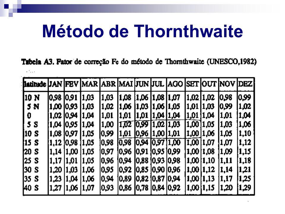Método de Thornthwaite