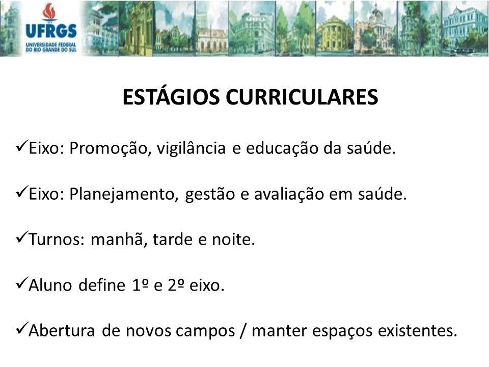 ESTÁGIOS CURRICULARES – Locais: - HCPA: Governança, Supervisão Geral, UBS.