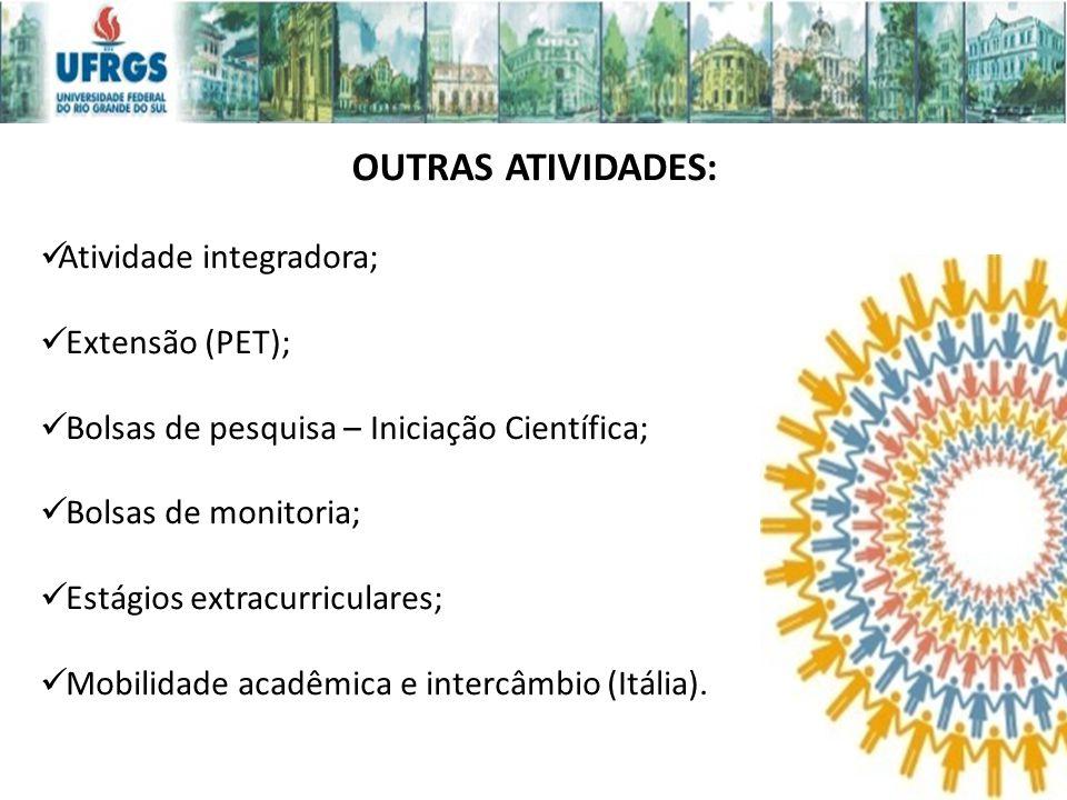 ESTÁGIOS CURRICULARES  Eixo: Promoção, vigilância e educação da saúde.