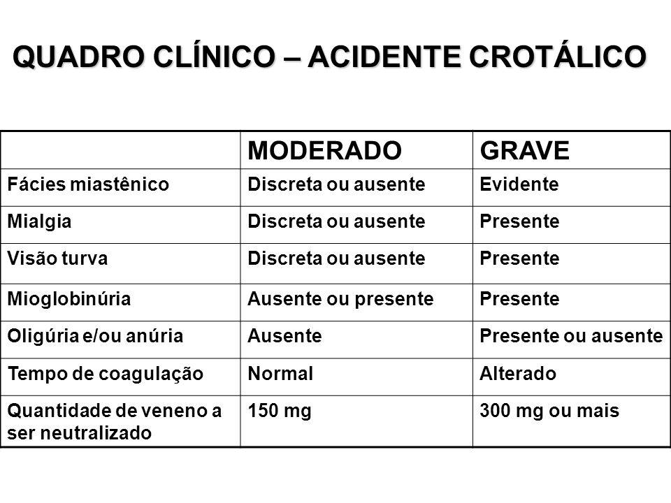 TRATAMENTO DO ACIDENTE CROTÁLICO Tratamento específico com soro anticrotálico CASOS QUANTIDADE DE SORO Moderados 150 mg (10 ampolas) Graves 300 mg ou mais (20 ampolas ou +) Tratamento de suporte Hidratação adequada, Induzir diurese osmótica, Alcalinizar urina, Reavaliar o tempo de coagulação, Insuficiência renal aguda, Internação do doente