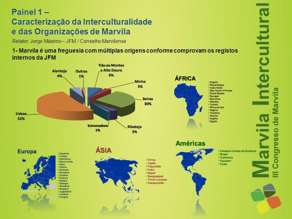 Painel 1 – Caracterização da Interculturalidade e das Organizações de Marvila Relator: Jorge Máximo – JFM / Conselho Marvilense 1- Marvila é uma fregu
