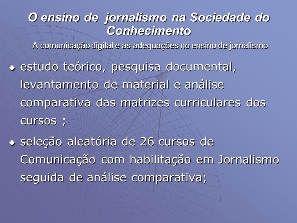O ensino de jornalismo na Sociedade do Conhecimento A comunicação digital e as adequações no ensino de jornalismo  estudo teórico, pesquisa documenta