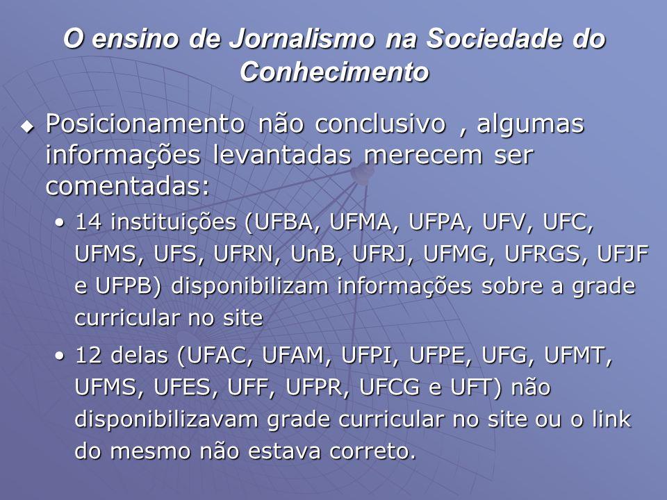 O ensino de Jornalismo na Sociedade do Conhecimento  Posicionamento não conclusivo, algumas informações levantadas merecem ser comentadas: •14 instit
