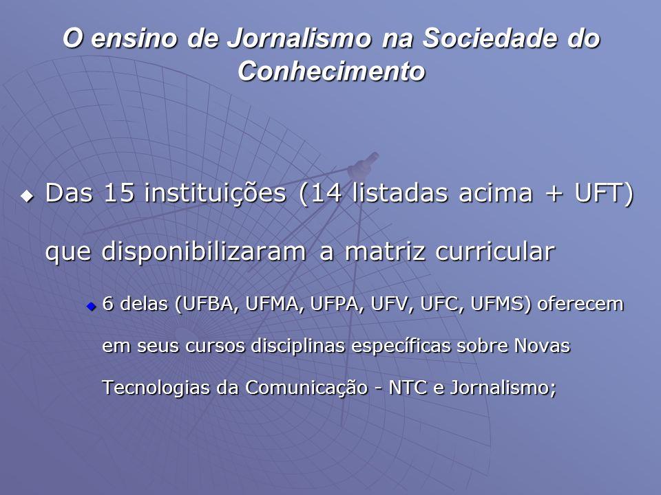 O ensino de Jornalismo na Sociedade do Conhecimento  Das 15 instituições (14 listadas acima + UFT) que disponibilizaram a matriz curricular  6 delas