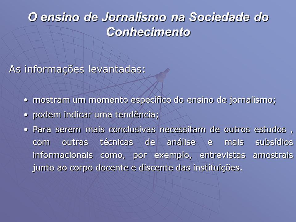 O ensino de Jornalismo na Sociedade do Conhecimento As informações levantadas: •mostram um momento específico do ensino de jornalismo; •podem indicar