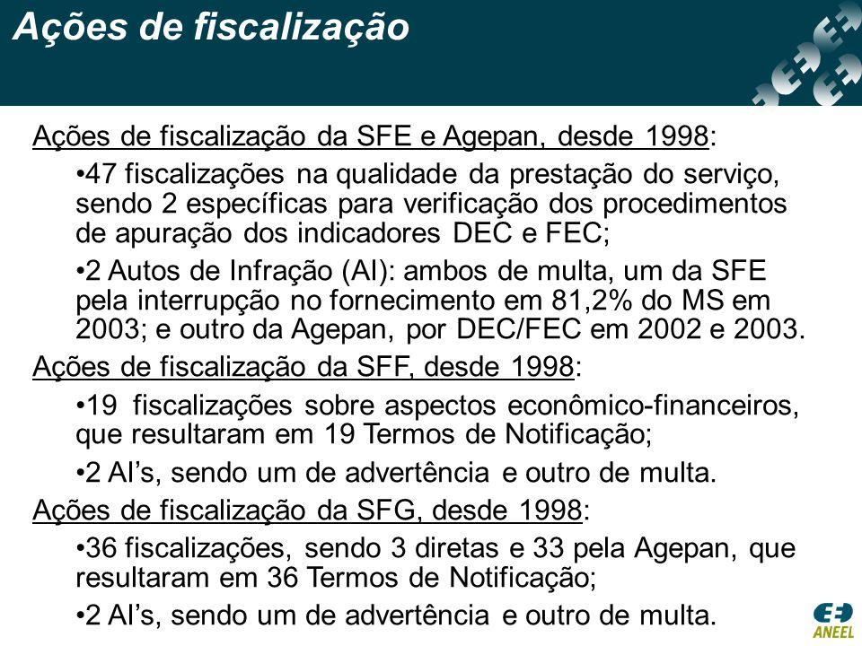 Ações de fiscalização Ações de fiscalização da SFE e Agepan, desde 1998: •47 fiscalizações na qualidade da prestação do serviço, sendo 2 específicas p