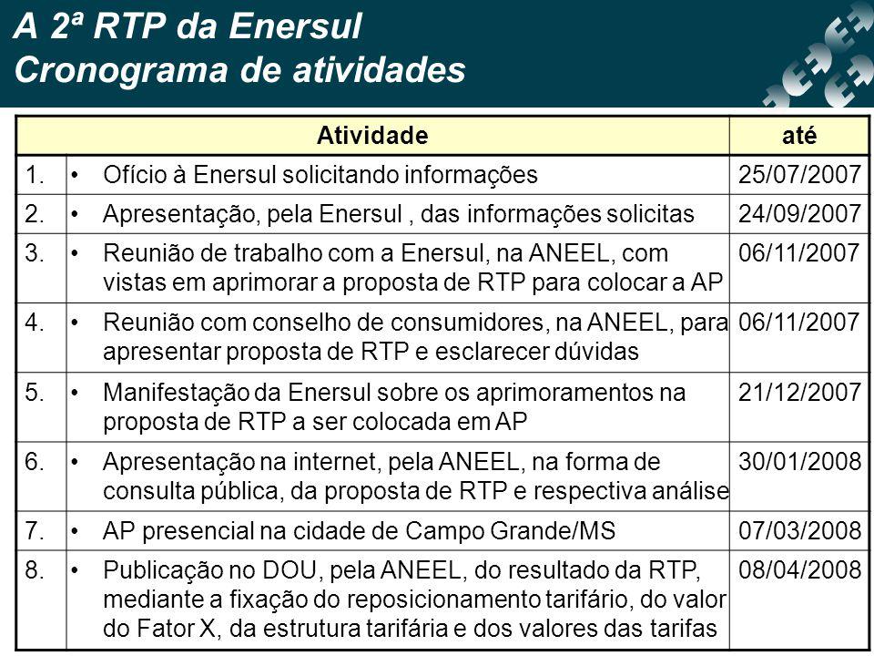 A 2ª RTP da Enersul Cronograma de atividades Atividadeaté 1.•Ofício à Enersul solicitando informações25/07/2007 2.•Apresentação, pela Enersul, das inf