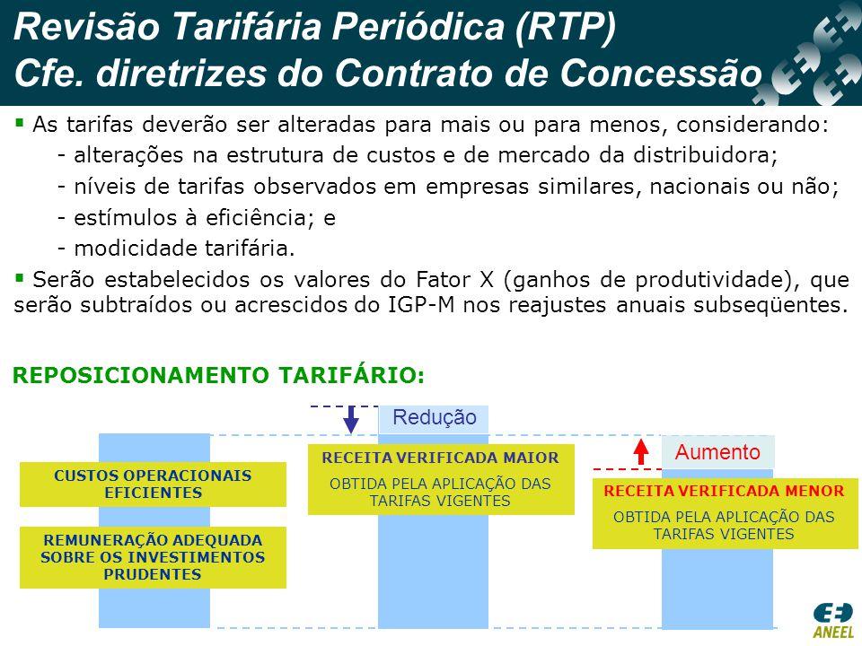 Receita Requerida Perdas Estruturação e fluxo de informações em uma RTP Mercado de Energia: cativos (MWh) Perdas Técnicas (%) Perdas Não Técnicas (%) ∑ Requisito de Energia (MWh) + Contratos x Bilaterais e CCEAR (R$/MWh) Partes relacionadas (R$/MWh) ∑ Parcela A Compra de Energia Transporte Encargos Setoriais Parcela B Tarifas de Uso TUST (R$/MW) CCC, CDE, Proinfa, RGR, TFSEE, ESS Mercado (MW) de demanda: livres+ cativos+ suprimento x WACC x Remuneração BRR Líquida Taxa deprec.