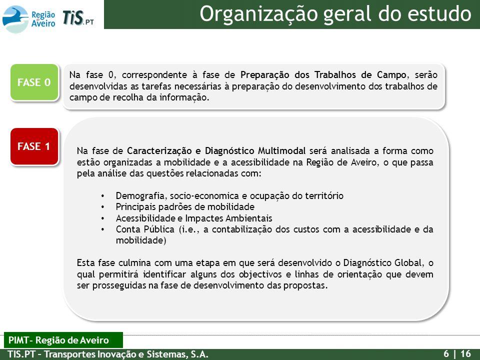 PIMT de Aveiro, Aveiro TIS.PT – Transportes Inovação e Sistemas, S.A.