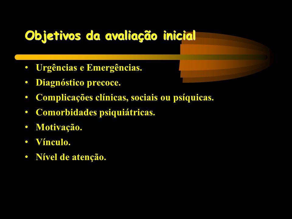 Objetivos da avaliação inicial • Urgências e Emergências. • Diagnóstico precoce. • Complicações clínicas, sociais ou psíquicas. • Comorbidades psiquiá