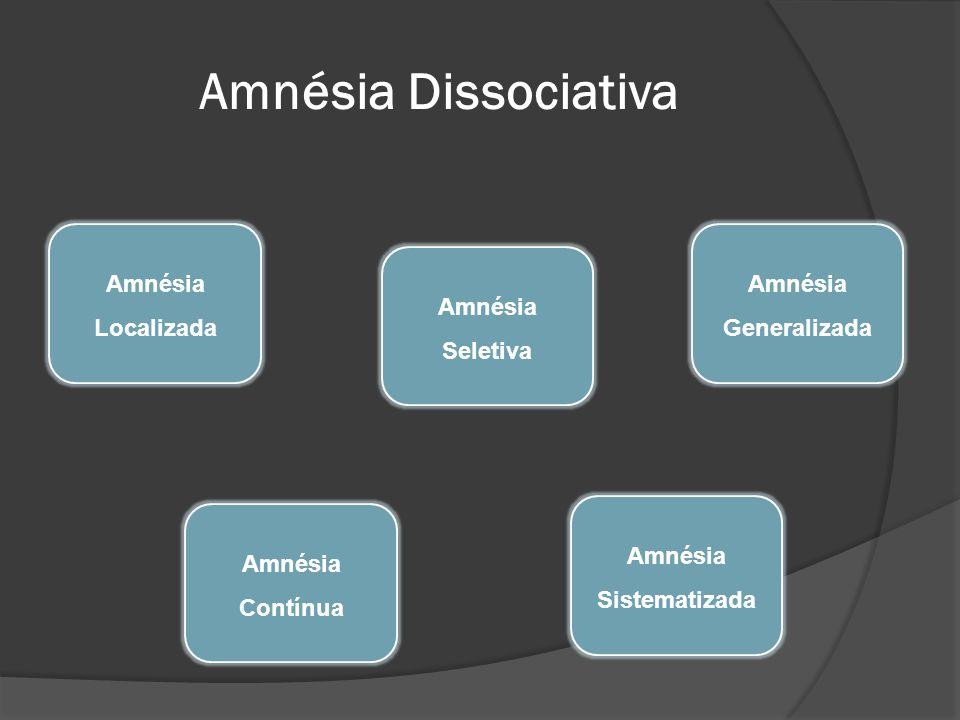 Amnésia Localizada Amnésia Seletiva Amnésia Generalizada Amnésia Sistematizada Amnésia Contínua