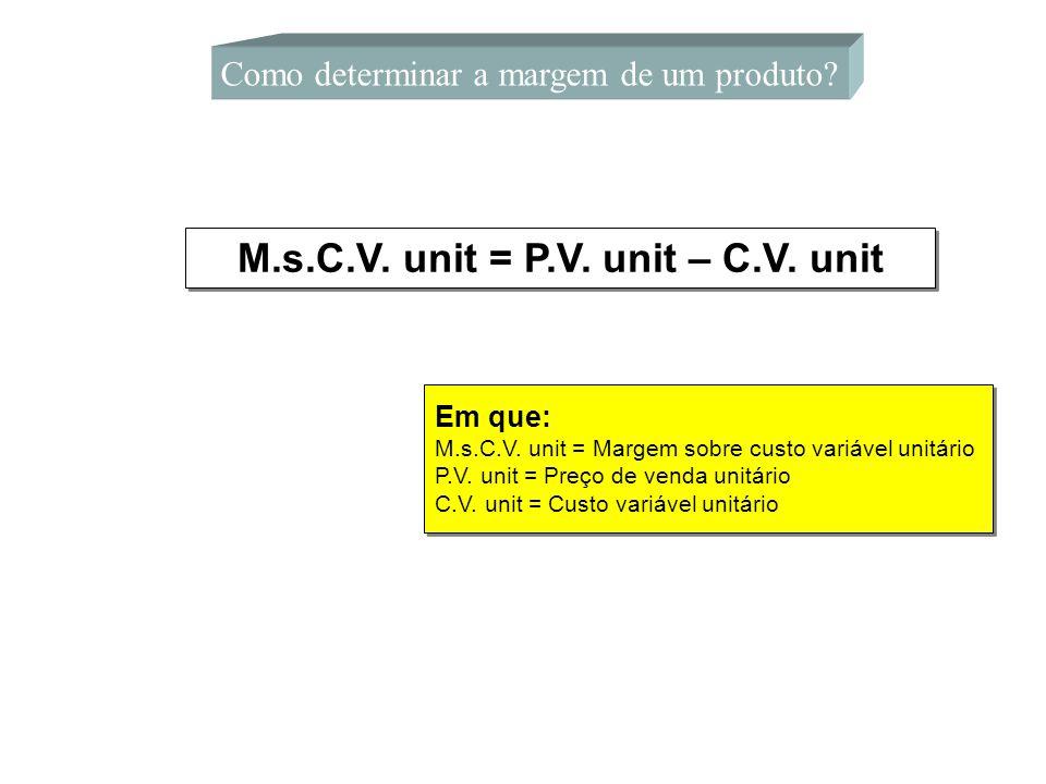Como determinar a margem de um produto? M.s.C.V. unit = P.V. unit – C.V. unit Em que: M.s.C.V. unit = Margem sobre custo variável unitário P.V. unit =