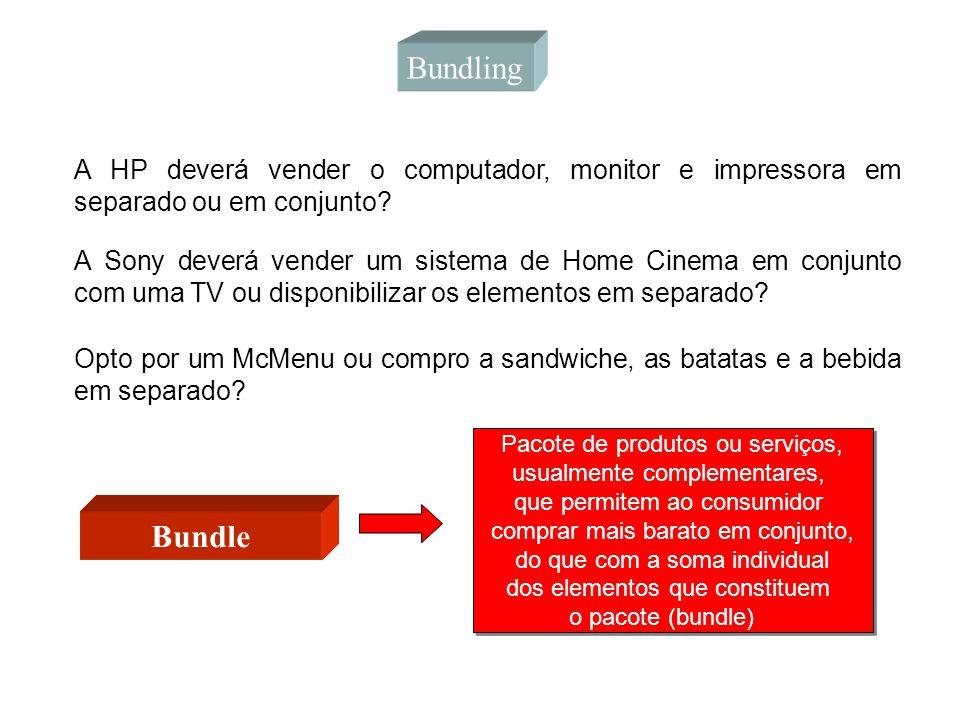 Bundling A HP deverá vender o computador, monitor e impressora em separado ou em conjunto? A Sony deverá vender um sistema de Home Cinema em conjunto