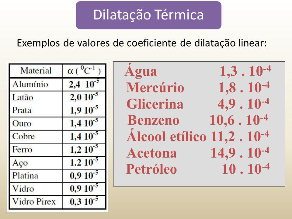 Água 1,3. 10 -4 Mercúrio 1,8. 10 -4 Glicerina 4,9. 10 -4 Benzeno 10,6. 10 -4 Álcool etílico 11,2. 10 -4 Acetona 14,9. 10 -4 Petróleo 10. 10 -4 Exemplo