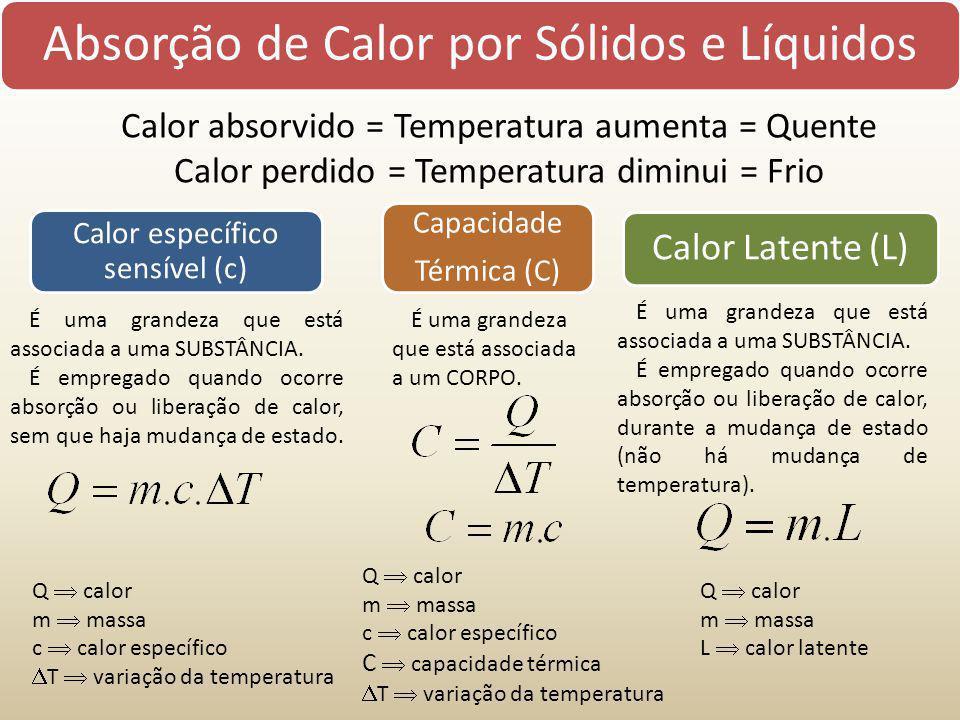 Absorção de Calor por Sólidos e Líquidos Calor absorvido = Temperatura aumenta = Quente Calor perdido = Temperatura diminui = Frio Calor específico se