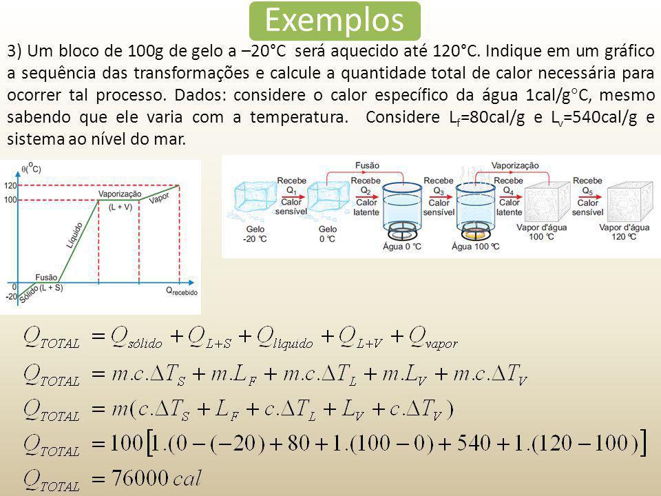 Exemplos 3) Um bloco de 100g de gelo a –20°C será aquecido até 120°C. Indique em um gráfico a sequência das transformações e calcule a quantidade tota