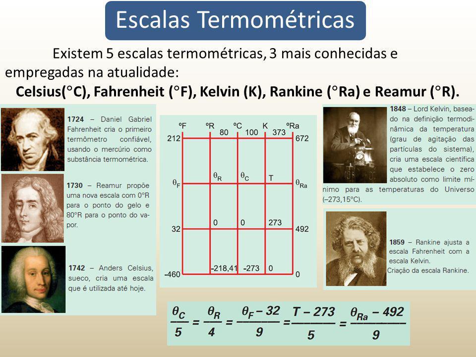 Escalas Termométricas Existem 5 escalas termométricas, 3 mais conhecidas e empregadas na atualidade: Celsius(  C), Fahrenheit (  F), Kelvin (K), Ran