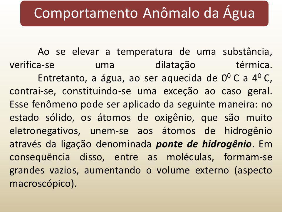 Absorção de Calor por Sólidos e Líquidos Calor Latente (L) É uma grandeza que está associada a uma SUBSTÂNCIA.