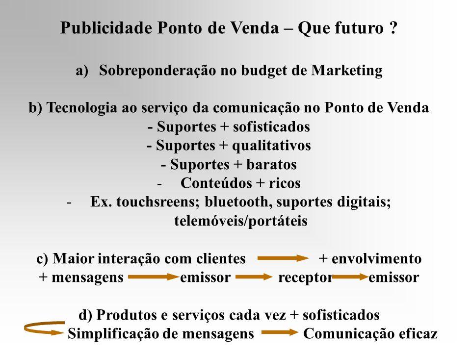 Publicidade Ponto de Venda – Que futuro ? a)Sobreponderação no budget de Marketing b) Tecnologia ao serviço da comunicação no Ponto de Venda - Suporte