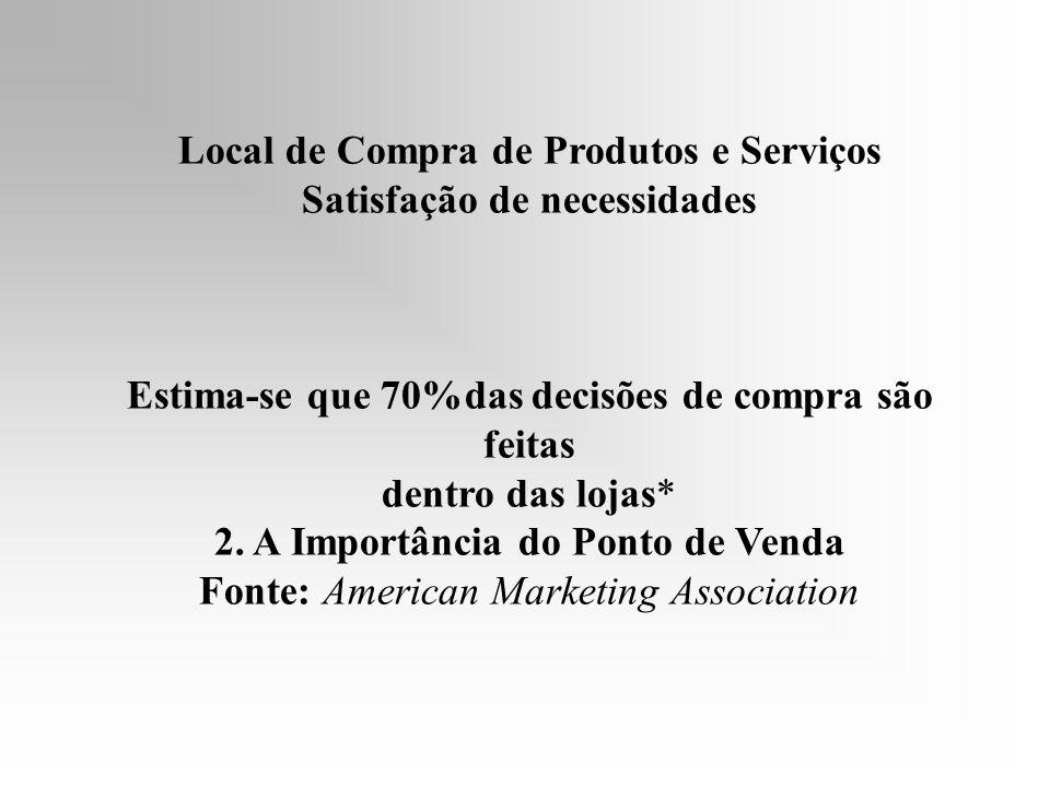 Local de Compra de Produtos e Serviços Satisfação de necessidades Estima-se que 70%das decisões de compra são feitas dentro das lojas* 2. A Importânci